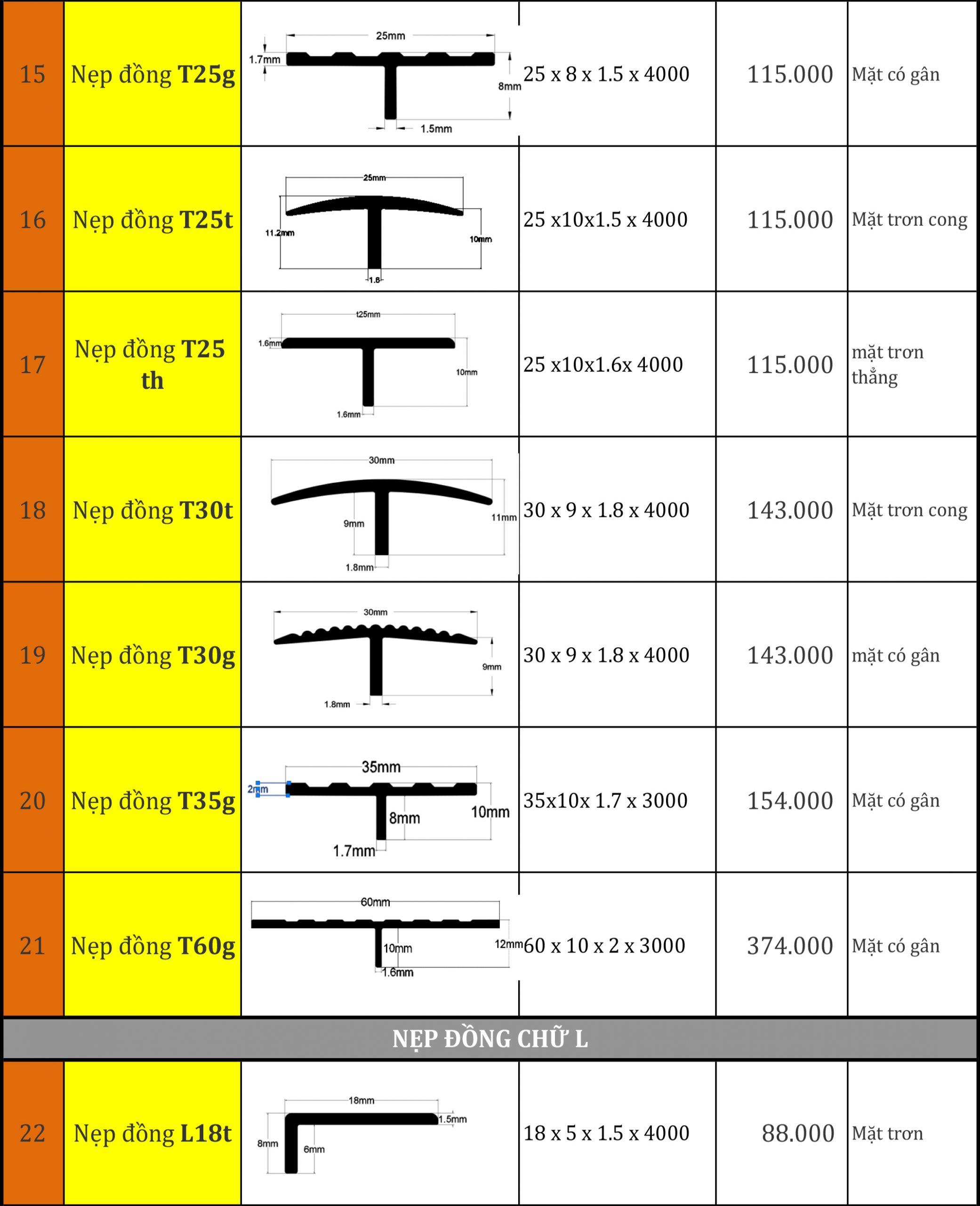 tổng hợp các loại đồng thau